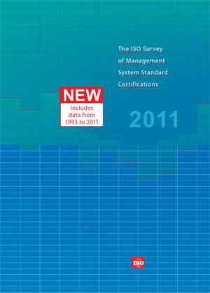 Los certificados ISO y el Social Media